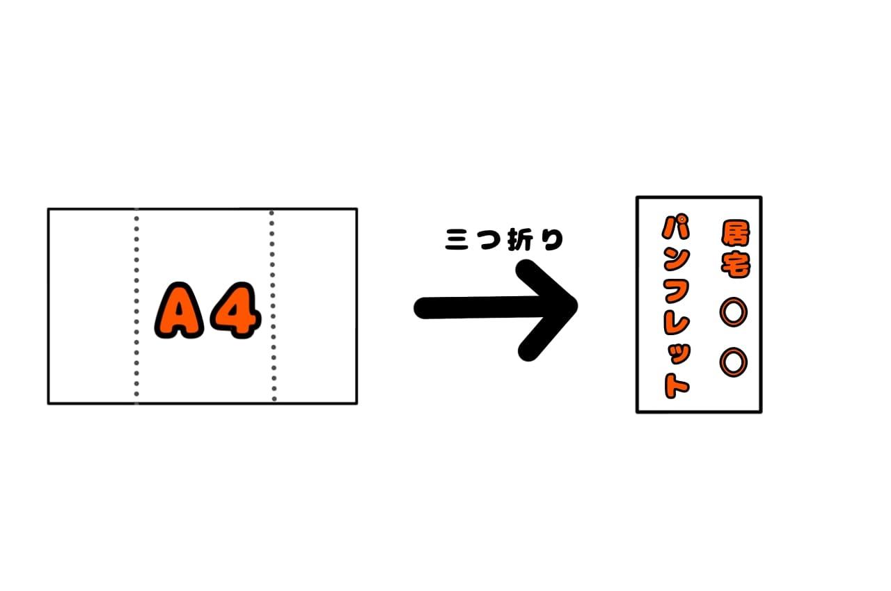持っていくパンフレットはA4を三つ折りに!